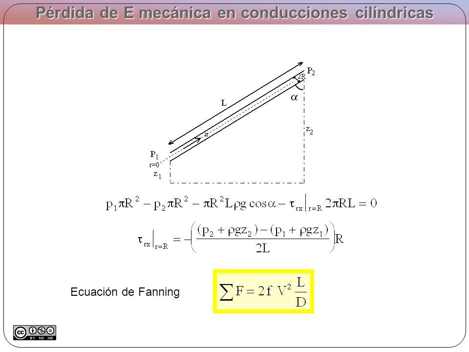 Ecuación de Fanning Pérdida de E mecánica en conducciones cilíndricas