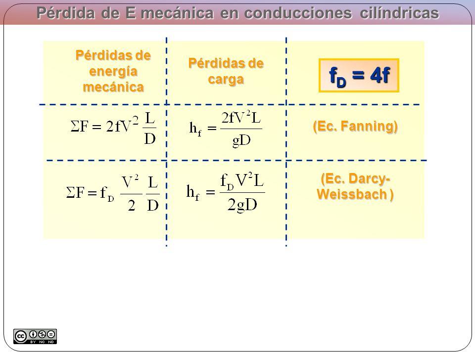 (Ec. Fanning) Pérdida de E mecánica en conducciones cilíndricas (Ec. Darcy- Weissbach ) f D = 4f Pérdidas de energía mecánica Pérdidas de carga