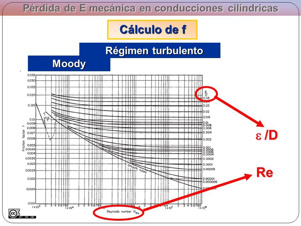 Pérdida de E mecánica en conducciones cilíndricas Cálculo de f Régimen turbulento Régimen turbulento Re /D /D Moody