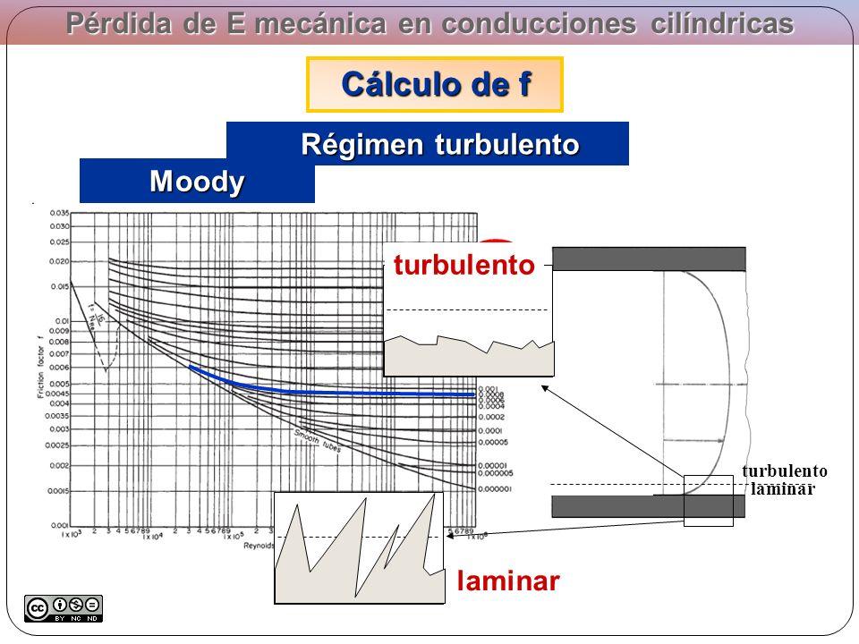 Pérdida de E mecánica en conducciones cilíndricas laminar turbulento Cálculo de f Régimen turbulento Régimen turbulento Moody turbulento laminar