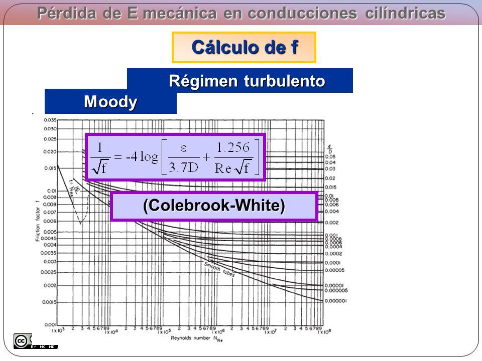 Pérdida de E mecánica en conducciones cilíndricas Cálculo de f Régimen turbulento Régimen turbulento (Colebrook-White) Moody