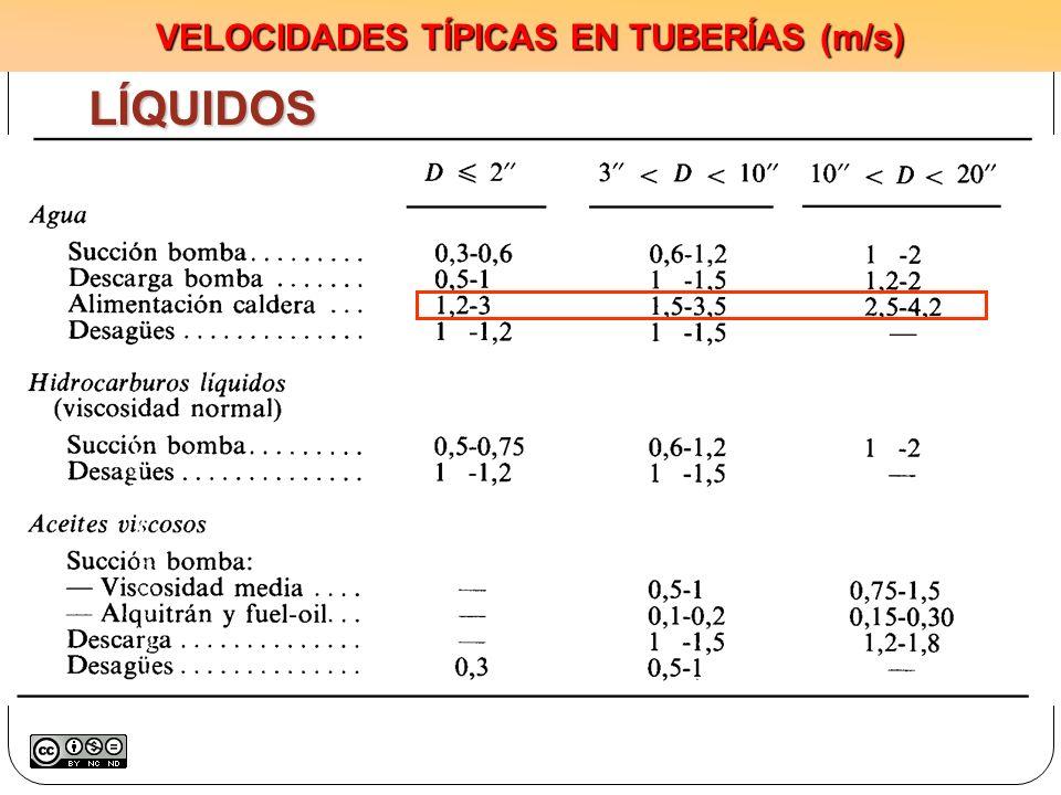 VELOCIDADES TÍPICAS EN TUBERÍAS (m/s) LÍQUIDOS