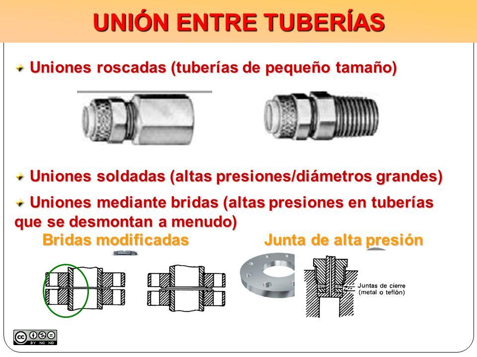 UNIÓN ENTRE TUBERÍAS Uniones roscadas (tuberías de pequeño tamaño) Uniones roscadas (tuberías de pequeño tamaño) Uniones soldadas (altas presiones/diá