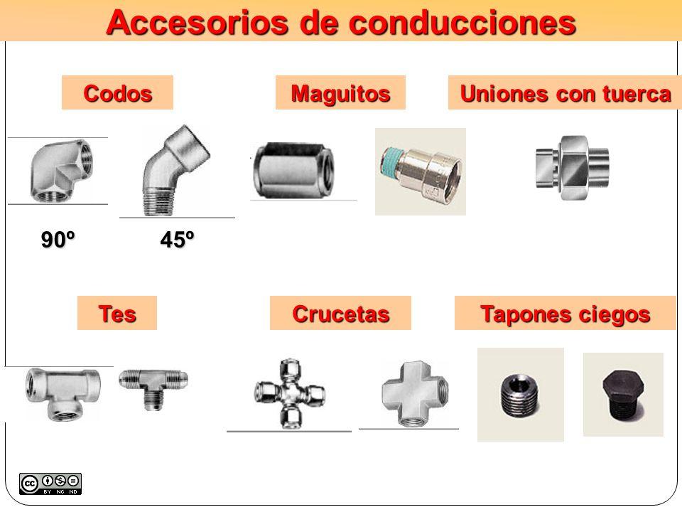 Accesorios de conducciones Codos 90º45º TesCrucetas Maguitos Tapones ciegos Uniones con tuerca