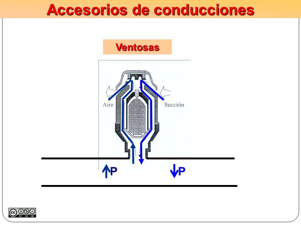 Accesorios de conducciones Ventosas PP