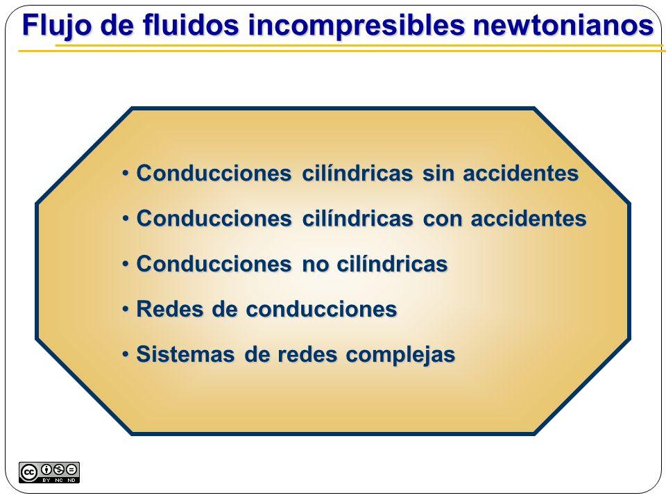 Flujo de fluidos incompresibles newtonianos Flujo de fluidos incompresibles newtonianos Conducciones cilíndricas sin accidentes Conducciones cilíndric
