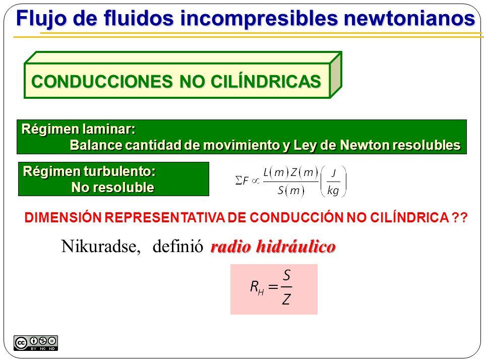 CONDUCCIONES NO CILÍNDRICAS CONDUCCIONES NO CILÍNDRICAS Flujo de fluidos incompresibles newtonianos Flujo de fluidos incompresibles newtonianos Régime