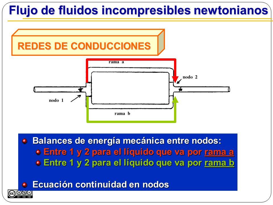 REDES DE CONDUCCIONES REDES DE CONDUCCIONES Flujo de fluidos incompresibles newtonianos Flujo de fluidos incompresibles newtonianos Balances de energí