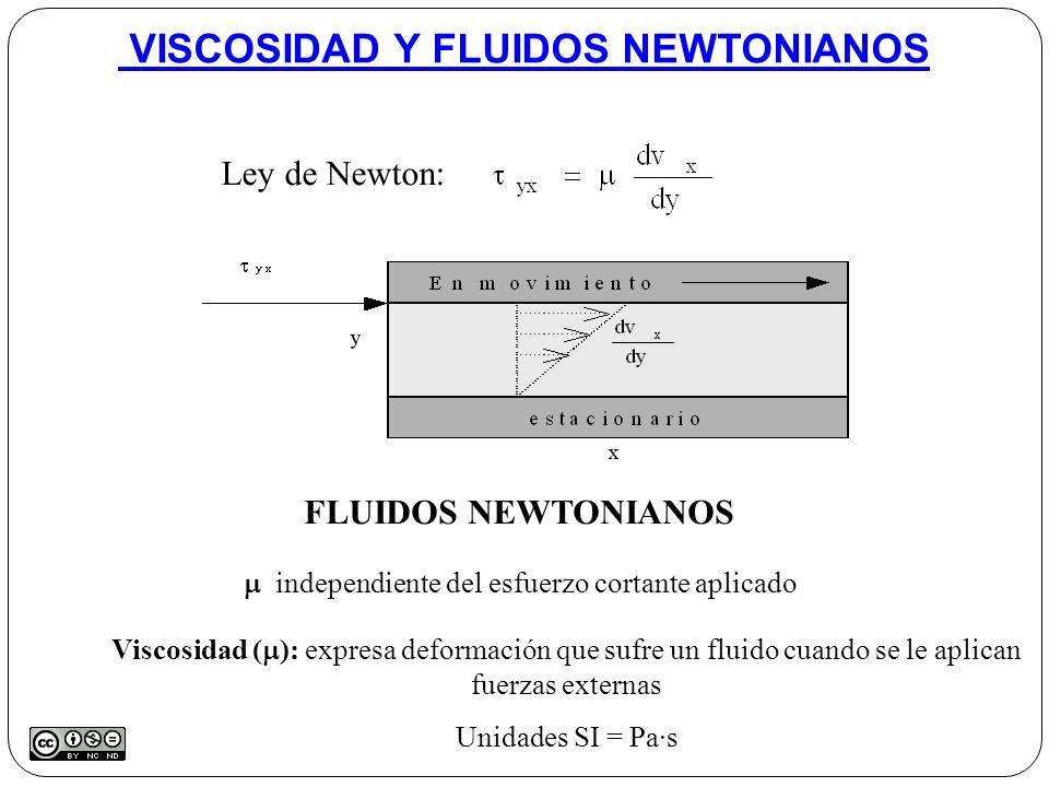 Viscosidad ( ): expresa deformación que sufre un fluido cuando se le aplican fuerzas externas Unidades SI = Pa·s VISCOSIDAD Y FLUIDOS NEWTONIANOS FLUI