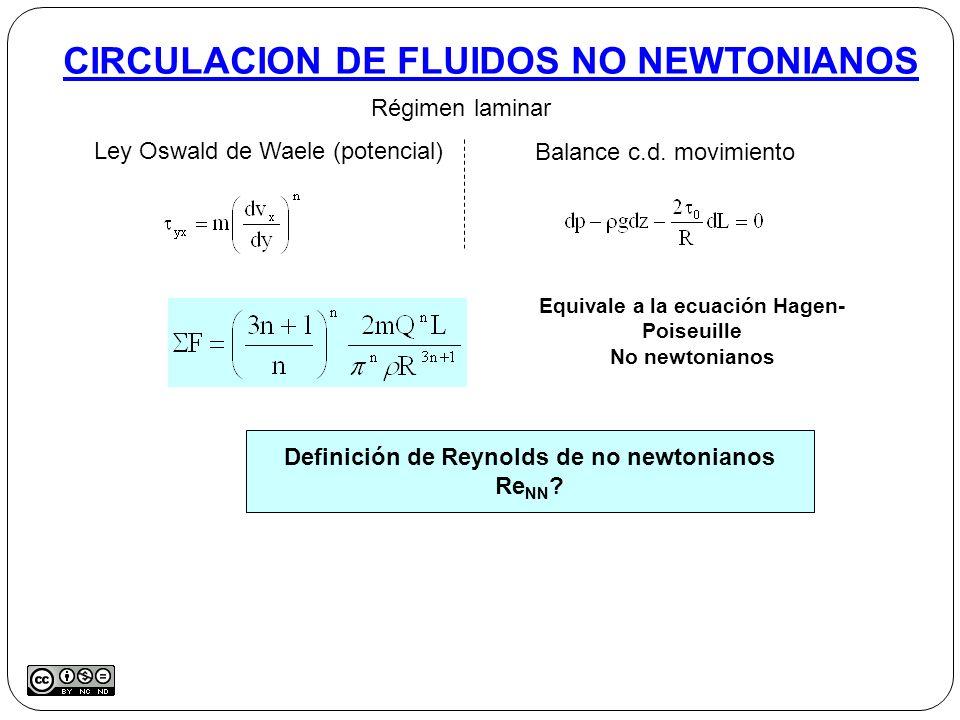 CIRCULACION DE FLUIDOS NO NEWTONIANOS Ley Oswald de Waele (potencial) Equivale a la ecuación Hagen- Poiseuille No newtonianos Balance c.d. movimiento