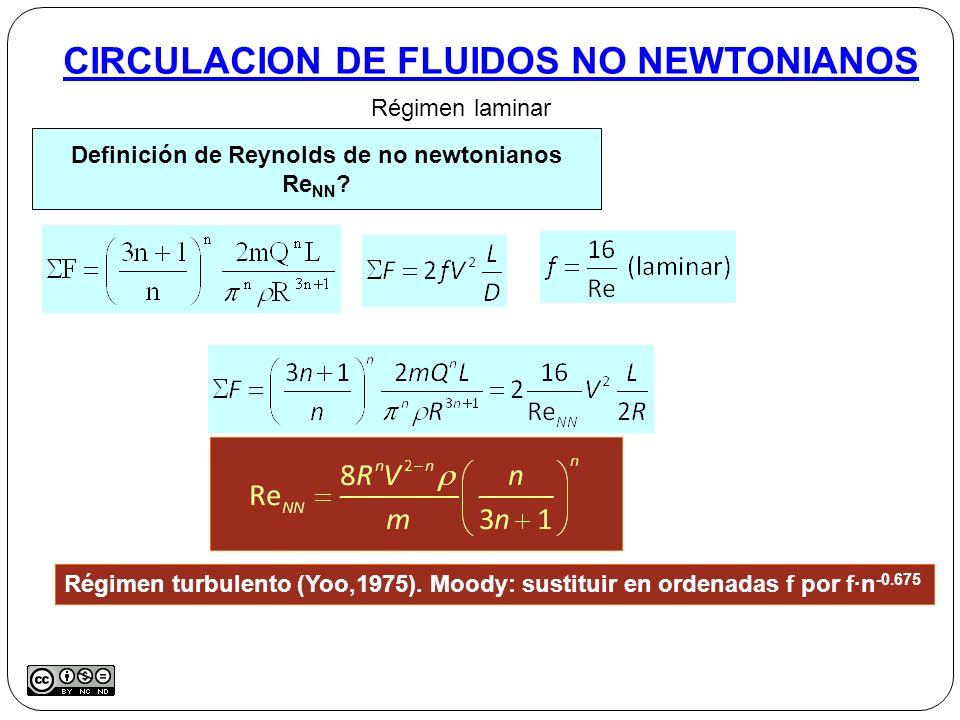 CIRCULACION DE FLUIDOS NO NEWTONIANOS Régimen laminar Definición de Reynolds de no newtonianos Re NN ? Régimen turbulento (Yoo,1975). Moody: sustituir