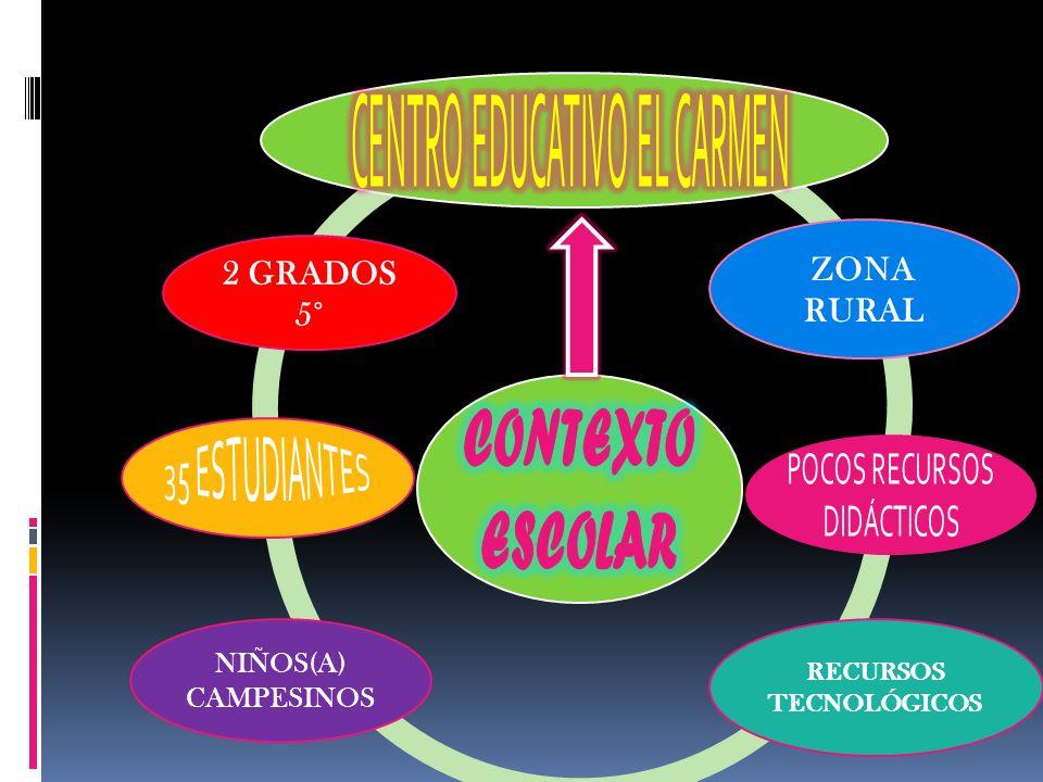 ZONA RURAL RECURSOS TECNOLÓGICOS 2 GRADOS 5° NIÑOS(A) CAMPESINOS