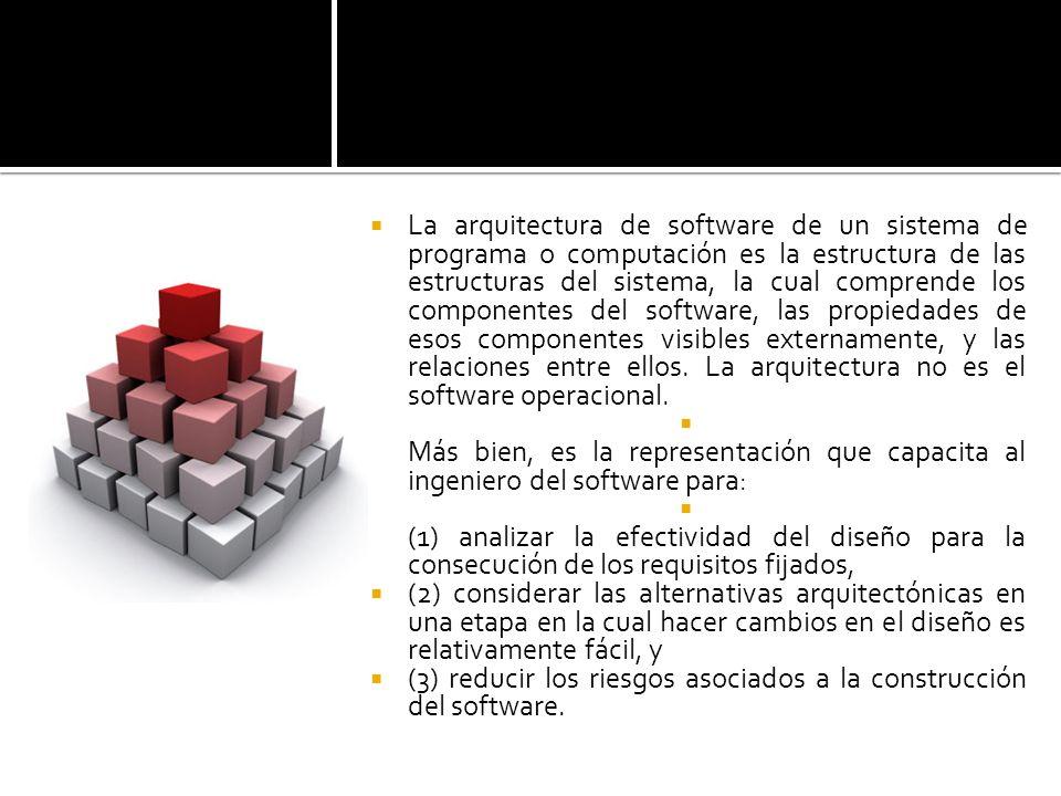 La arquitectura de software de un sistema de programa o computación es la estructura de las estructuras del sistema, la cual comprende los componentes del software, las propiedades de esos componentes visibles externamente, y las relaciones entre ellos.