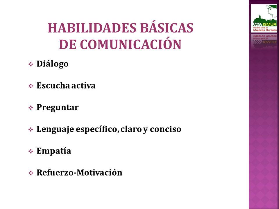 Diálogo Escucha activa Preguntar Lenguaje específico, claro y conciso Empatía Refuerzo-Motivación HABILIDADES BÁSICAS DE COMUNICACIÓN