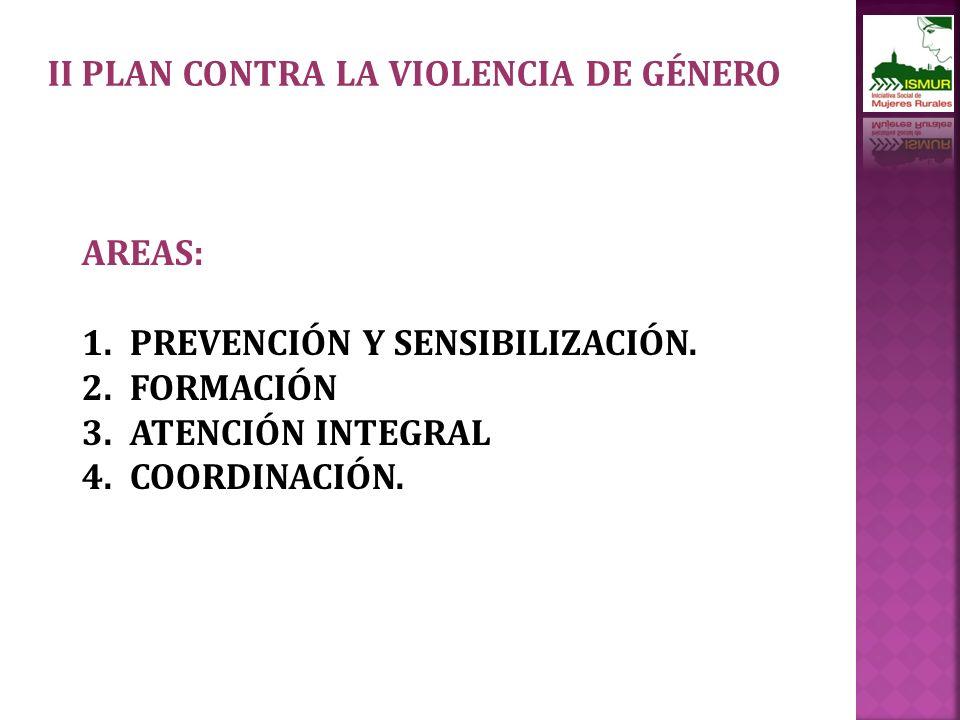 II PLAN CONTRA LA VIOLENCIA DE GÉNERO AREAS: 1.PREVENCIÓN Y SENSIBILIZACIÓN.