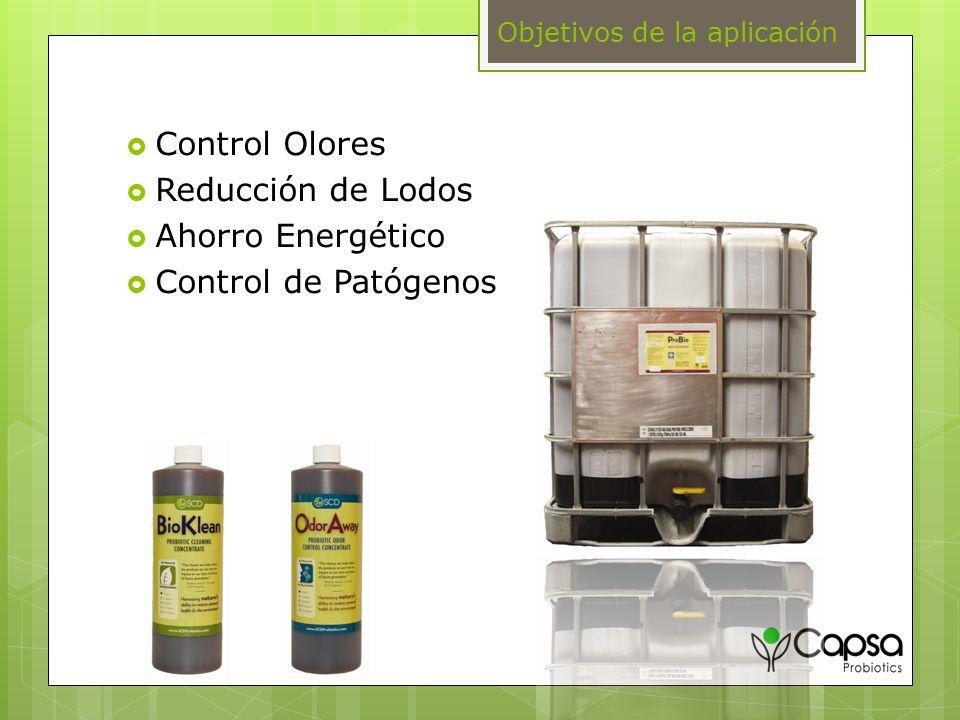Objetivos de la aplicación Control Olores Reducción de Lodos Ahorro Energético Control de Patógenos