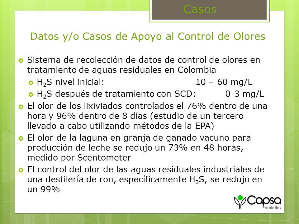 Datos y/o Casos de Apoyo al Control de Olores Sistema de recolección de datos de control de olores en tratamiento de aguas residuales en Colombia H 2