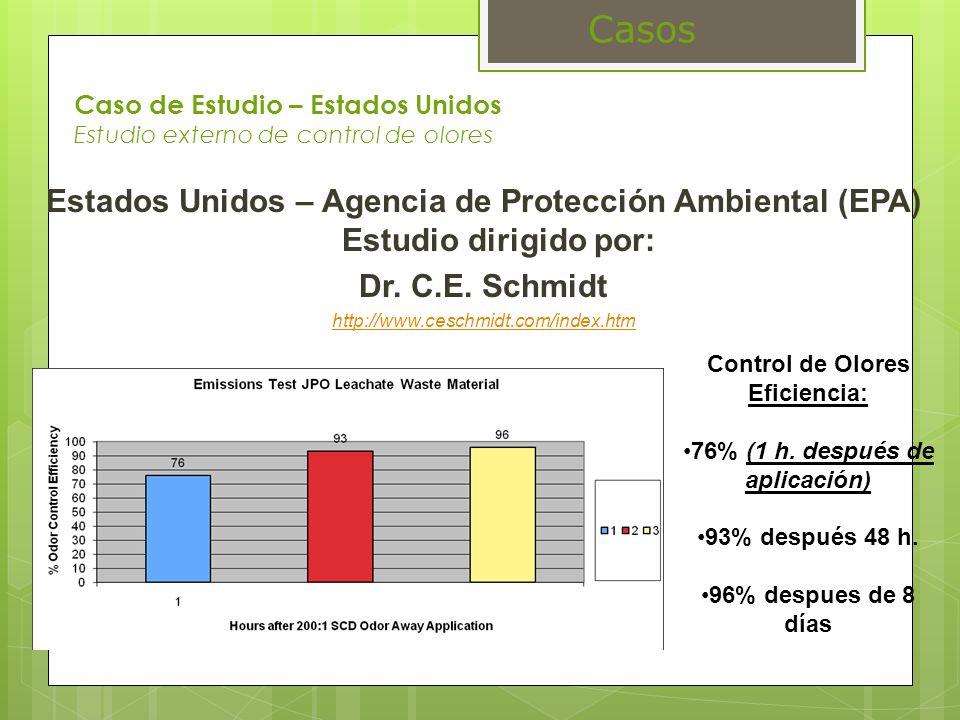 Caso de Estudio – Estados Unidos Estudio externo de control de olores Estados Unidos – Agencia de Protección Ambiental (EPA) Estudio dirigido por: Dr.