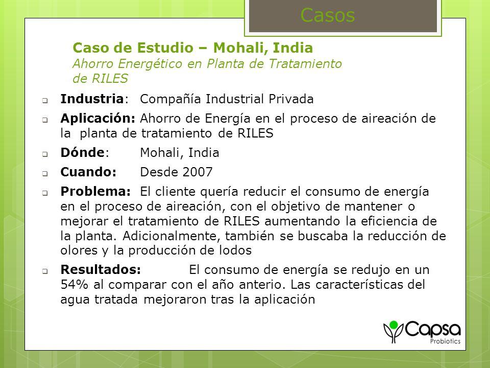 Caso de Estudio – Mohali, India Ahorro Energético en Planta de Tratamiento de RILES Industria:Compañía Industrial Privada Aplicación: Ahorro de Energí