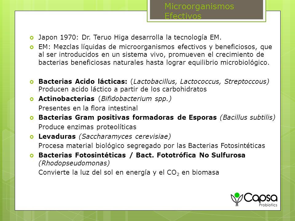 Microorganismos Efectivos Japon 1970: Dr. Teruo Higa desarrolla la tecnología EM. EM: Mezclas líquidas de microorganismos efectivos y beneficiosos, qu
