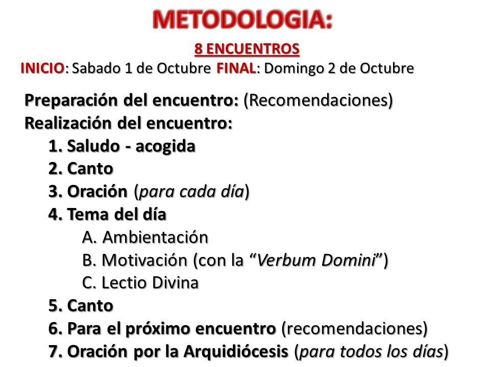 Preparación del encuentro: (Recomendaciones) Realización del encuentro: 1. Saludo - acogida 2. Canto 3. Oración (para cada día) 4. Tema del día A. Amb