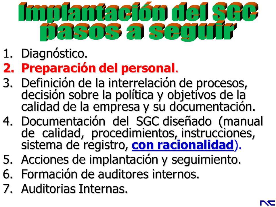 1.Diagnóstico. 2.Preparación del personal. 3.Definición de la interrelación de procesos, decisión sobre la política y objetivos de la calidad de la em