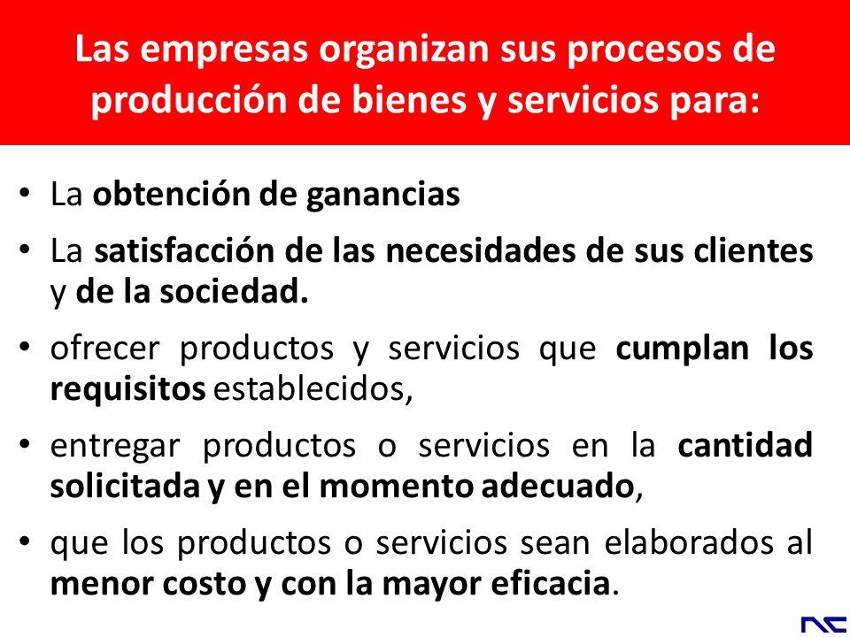 Las empresas organizan sus procesos de producción de bienes y servicios para: La obtención de ganancias La satisfacción de las necesidades de sus clie