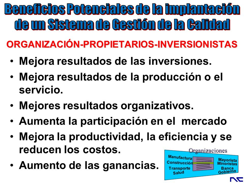 ORGANIZACIÓN-PROPIETARIOS-INVERSIONISTAS Mejora resultados de las inversiones. Mejora resultados de la producción o el servicio. Mejores resultados or