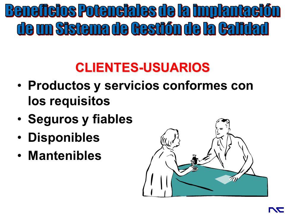 Productos y servicios conformes con los requisitos Seguros y fiables Disponibles Mantenibles CLIENTES-USUARIOS