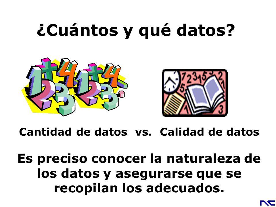 ¿Cuántos y qué datos? Cantidad de datos vs. Calidad de datos Es preciso conocer la naturaleza de los datos y asegurarse que se recopilan los adecuados