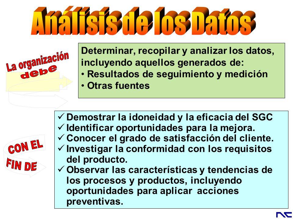 Determinar, recopilar y analizar los datos, incluyendo aquellos generados de: Resultados de seguimiento y medición Otras fuentes Demostrar la idoneida