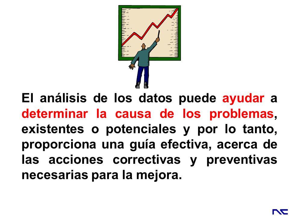 El análisis de los datos puede ayudar a determinar la causa de los problemas, existentes o potenciales y por lo tanto, proporciona una guía efectiva,