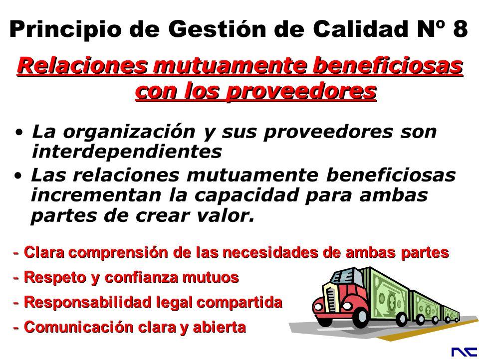 Relaciones mutuamente beneficiosas con los proveedores La organización y sus proveedores son interdependientes Las relaciones mutuamente beneficiosas