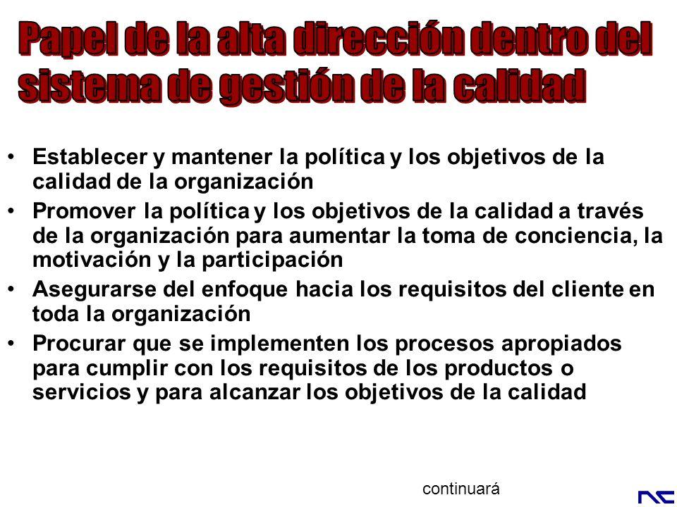 Establecer y mantener la política y los objetivos de la calidad de la organización Promover la política y los objetivos de la calidad a través de la o
