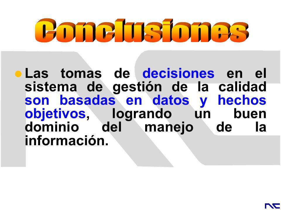 Las tomas de decisiones en el sistema de gestión de la calidad son basadas en datos y hechos objetivos, logrando un buen dominio del manejo de la info