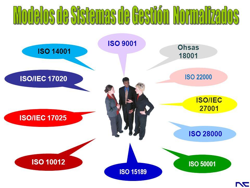 ISO/IEC 17020 ISO 9001 ISO 28000 Ohsas 18001 ISO 22000 ISO 10012 ISO/IEC 27001 ISO 14001 ISO/IEC 17025 ISO 50001 ISO 15189