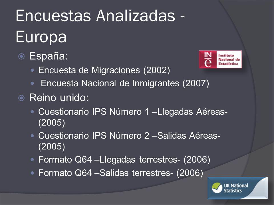 Encuestas Analizadas - Europa España: Encuesta de Migraciones (2002) Encuesta Nacional de Inmigrantes (2007) Reino unido: Cuestionario IPS Número 1 –L