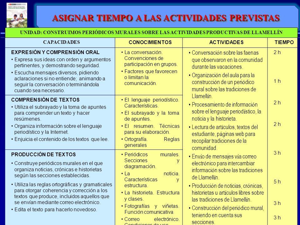 ORGANIZACIÓN DE LA UNIDAD DIDÁCTICA ASIGNAR TIEMPO A LAS ACTIVIDADES PREVISTAS CAPACIDADES CONOCIMIENTOSACTIVIDADESTIEMPO EXPRESIÓN Y COMPRENSIÓN ORAL