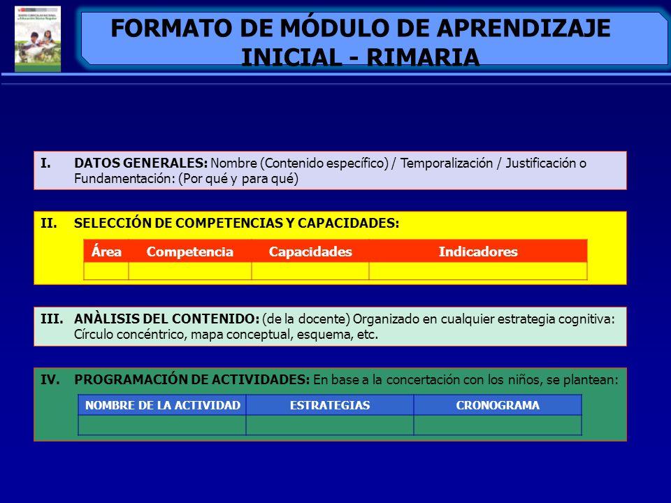 FORMATO DE MÓDULO DE APRENDIZAJE INICIAL - RIMARIA I.DATOS GENERALES: Nombre (Contenido específico) / Temporalización / Justificación o Fundamentación