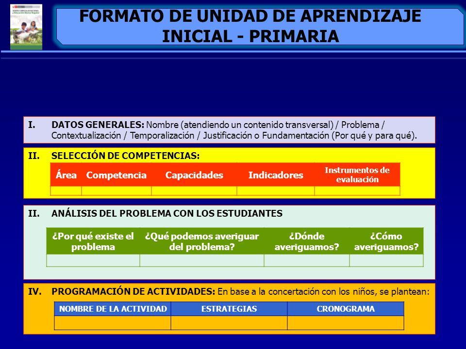FORMATO DE UNIDAD DE APRENDIZAJE INICIAL - PRIMARIA I.DATOS GENERALES: Nombre (atendiendo un contenido transversal) / Problema / Contextualización / T