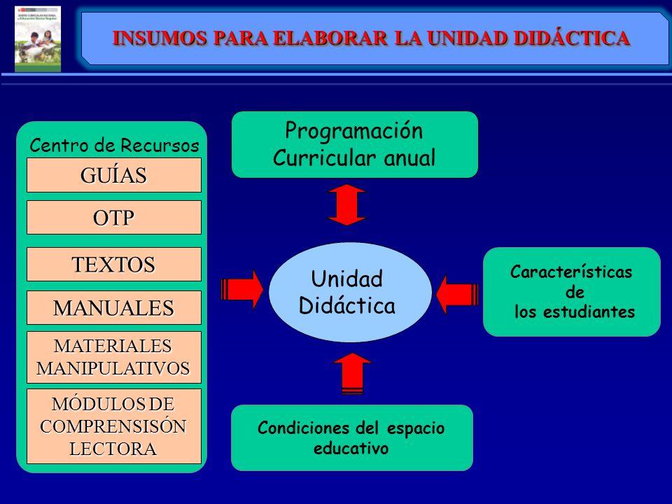 Unidad Didáctica Características de los estudiantes Condiciones del espacio educativo Programación Curricular anual GUÍAS OTP TEXTOS MANUALES Centro d