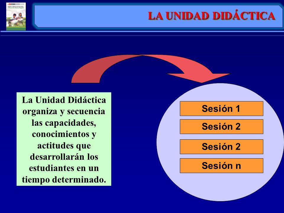 La Unidad Didáctica organiza y secuencia las capacidades, conocimientos y actitudes que desarrollarán los estudiantes en un tiempo determinado. LA UNI