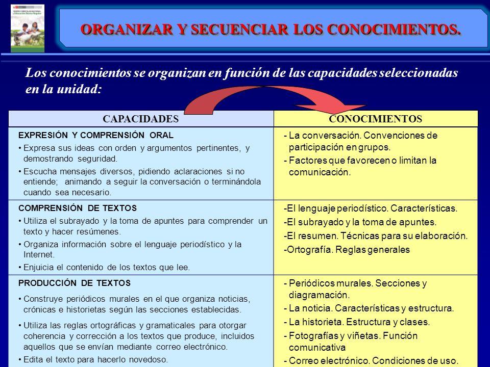 ORGANIZAR Y SECUENCIAR LOS CONOCIMIENTOS. Los conocimientos se organizan en función de las capacidades seleccionadas en la unidad: EXPRESIÓN Y COMPREN
