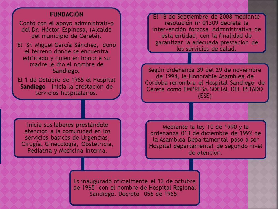 FUNDACIÓN Contó con el apoyo administrativo del Dr. Héctor Espinosa, (Alcalde del municipio de Cereté). El Sr. Miguel García Sánchez, donó el terreno