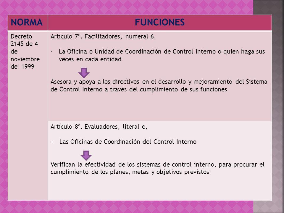 NORMAFUNCIONES Decreto 2145 de 4 de noviembre de 1999 Artículo 7º. Facilitadores, numeral 6. -La Oficina o Unidad de Coordinación de Control Interno o