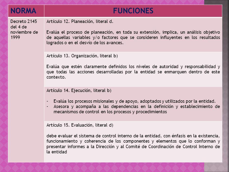 NORMAFUNCIONES Decreto 2145 del 4 de noviembre de 1999 Artículo 12. Planeación, literal d. Evalúa el proceso de planeación, en toda su extensión, impl