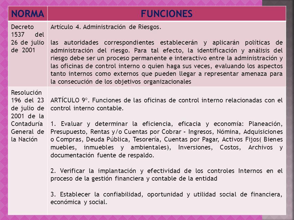 NORMAFUNCIONES Decreto 1537 del 26 de julio de 2001 Artículo 4. Administración de Riesgos. las autoridades correspondientes establecerán y aplicarán p