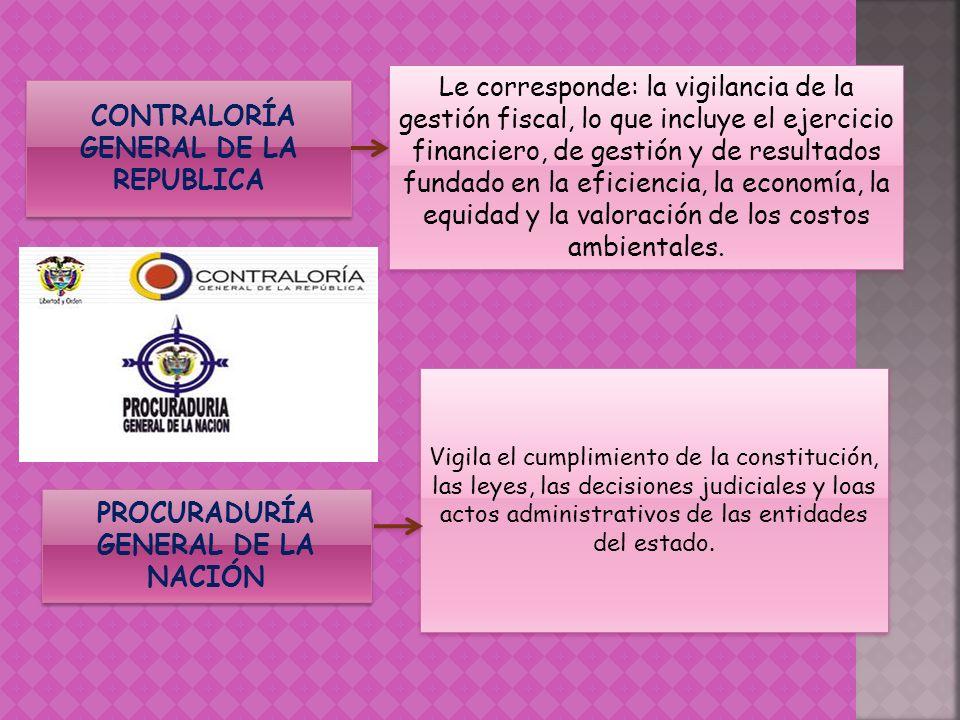 CONTRALORÍA GENERAL DE LA REPUBLICA Le corresponde: la vigilancia de la gestión fiscal, lo que incluye el ejercicio financiero, de gestión y de result