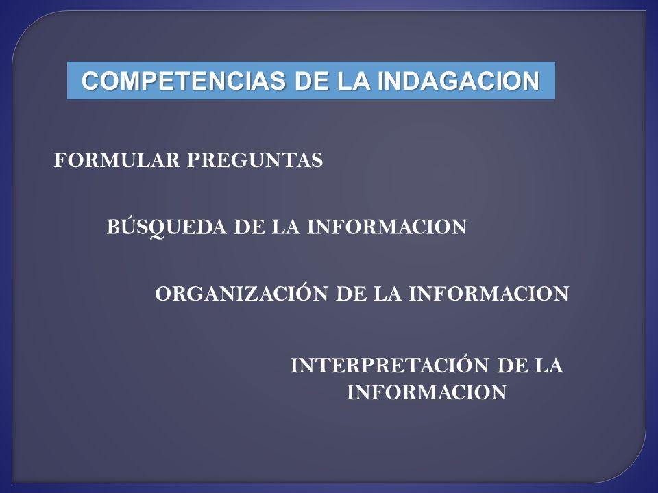 INTERPRETACIÓN DE LA INFORMACION ORGANIZACIÓN DE LA INFORMACION BÚSQUEDA DE LA INFORMACION FORMULAR PREGUNTAS COMPETENCIAS DE LA INDAGACION