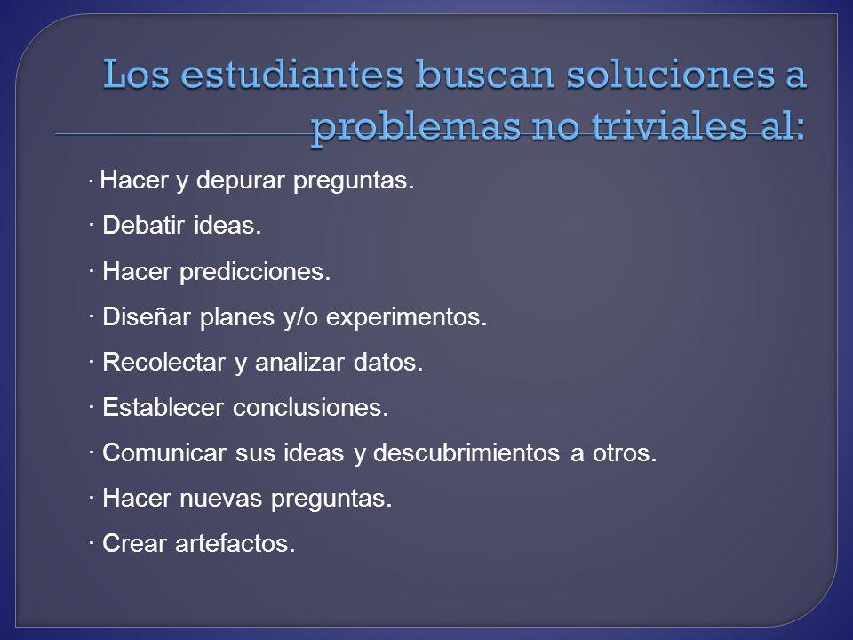 · Hacer y depurar preguntas. · Debatir ideas. · Hacer predicciones. · Diseñar planes y/o experimentos. · Recolectar y analizar datos. · Establecer con